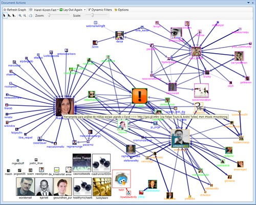 20101129-NodeXL-Twitter-NodeXL