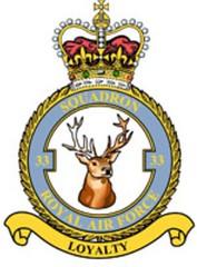 16 juin 2017 – Rencontre avec le No 33 Squadron