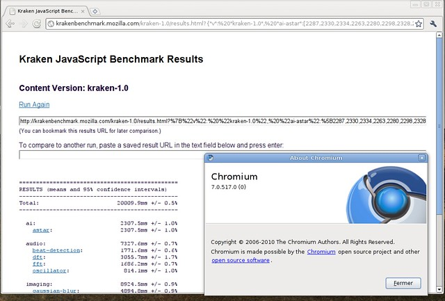 Chromium Linux, Chrome, browsers