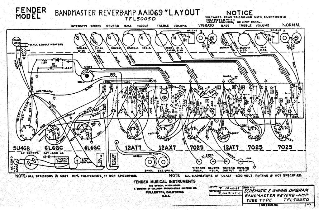 Bandmaster layout