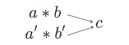 mathematics well-definded 数学 うまく定義されている