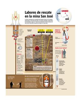 Labores de Rescate Mina San José, CHILE