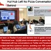 PizzaHut Twitter Monitoring Results during 2011 Superbowl by jeremiah_owyang