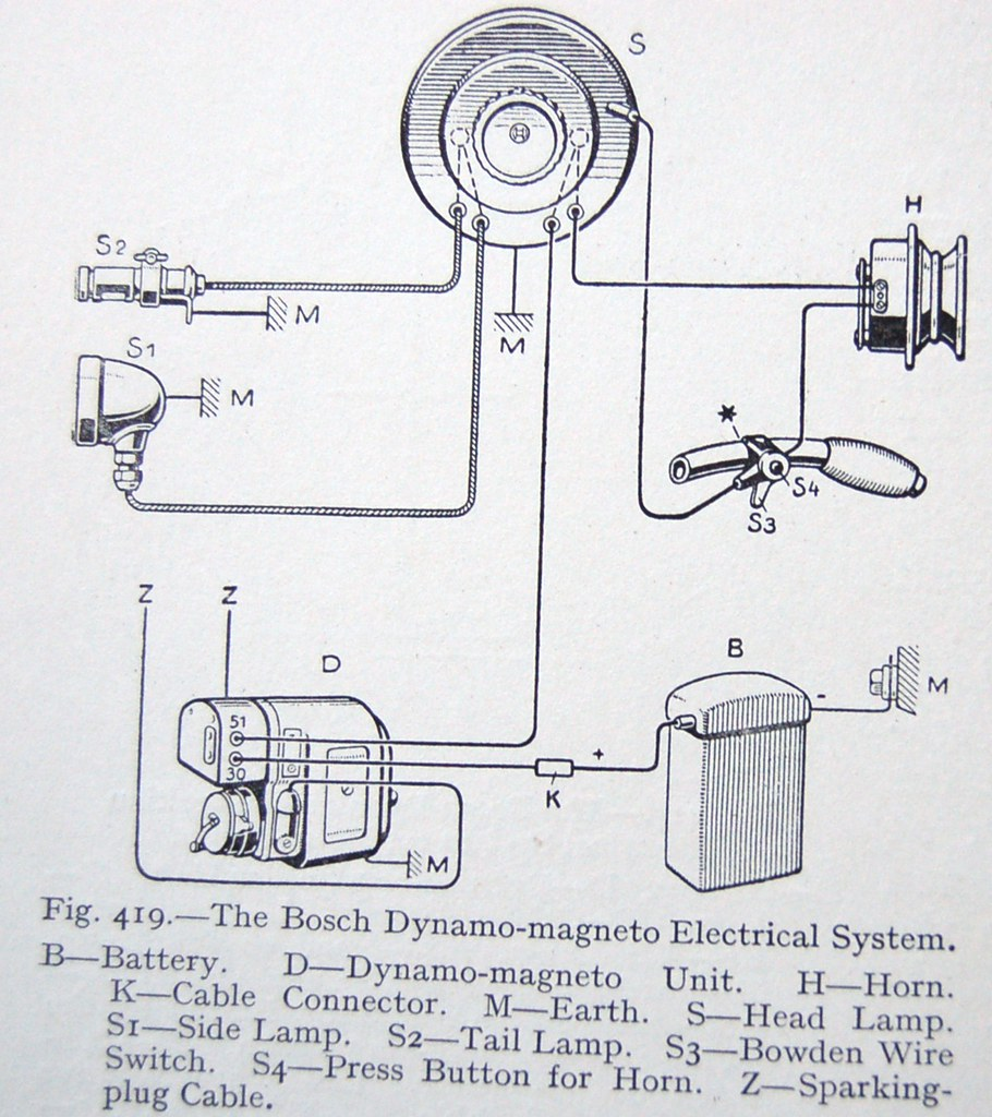 Bubbles44s Most Interesting Flickr Photos Picssr Royal Enfield Wiring Diagram For Horn Bosch