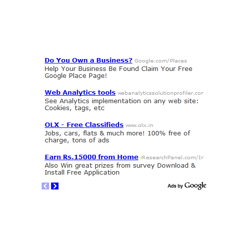 What ads are more profitable in Adsense?