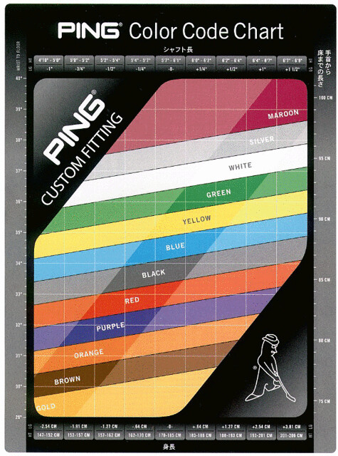 Ping Golf Grip Color Code Chart Ping Ping Ayucar
