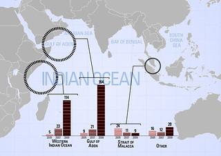 indian_ocean_infographics-11