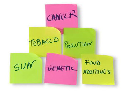 Ciri Dan Gejala Penyakit Kanker