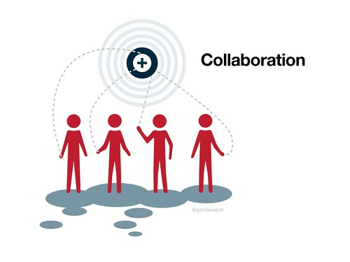 How to Set Productive Collaboration into Action