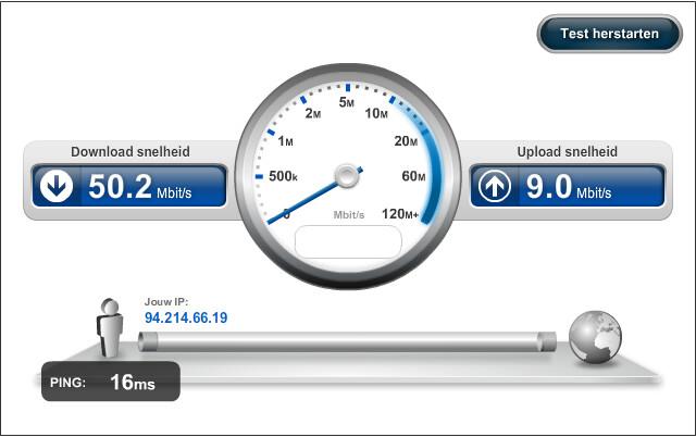 NL] Ziggo verhoogt haar snelheid. WiFi vs UTP speedtest | Flickr ...