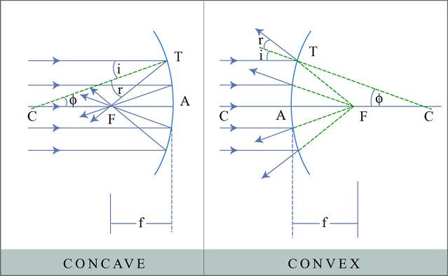mit opencourseware physics 8.02