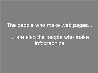 The people who make web pages… are also the people who make infographics