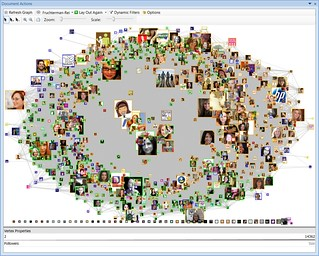 2010 - August - 10 - NodeXL - Twitter BlogHer FR layout