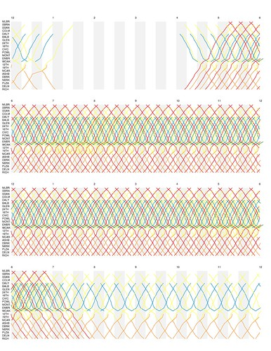 Tufte-style BART timetable