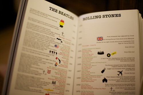 Visual Aid book... Beatles vs Stones
