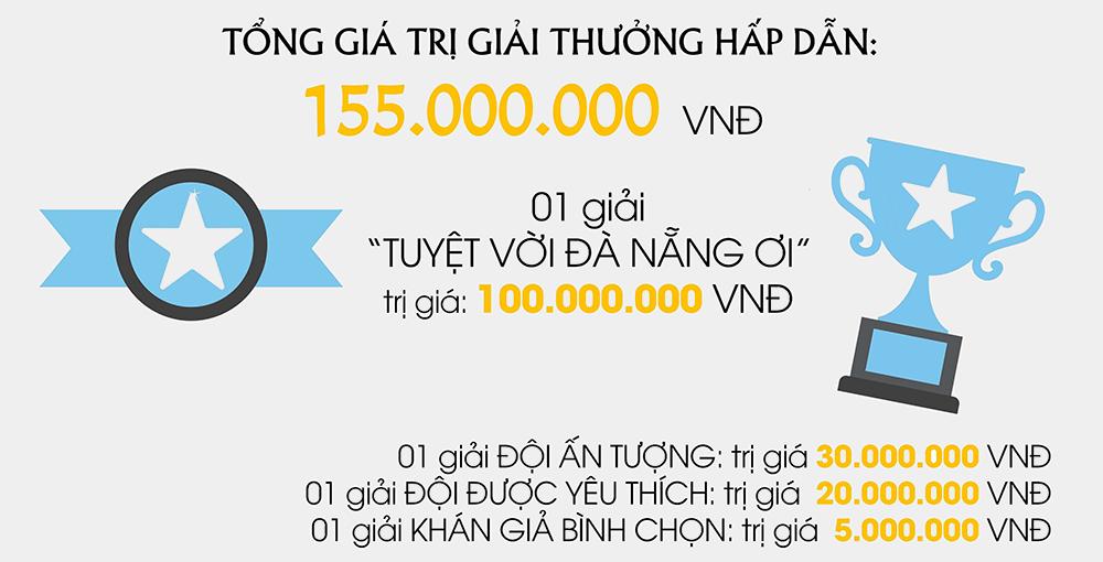 Giải thưởng hấp dẫn hơn 100 triệu VNĐ