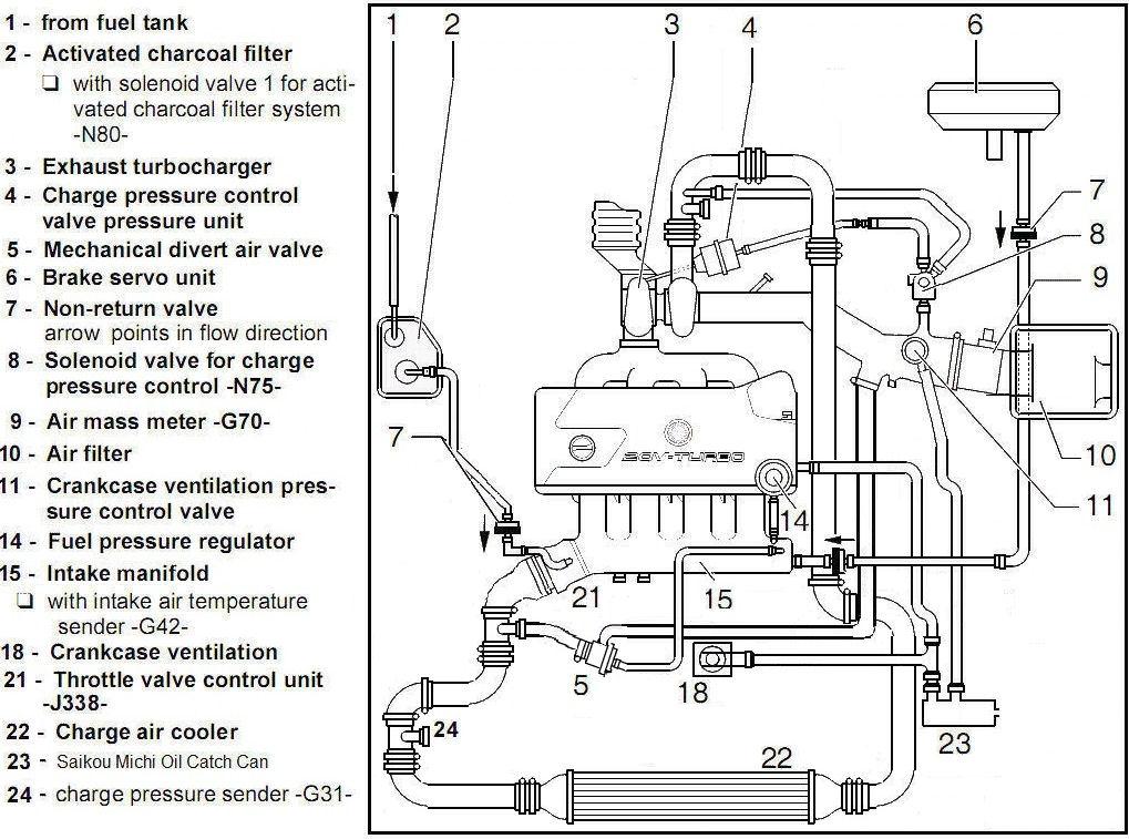 1 8t auq engine diagram - skoda octavia mk i