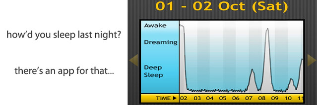 5045561700_08bd773416_z Find The Best Sleep Tracking Apps