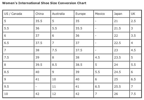 Icyw Womens International Shoe Size Conversion Chart Flickr