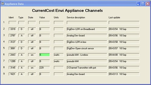 appliance channel monitoring by netcompsys