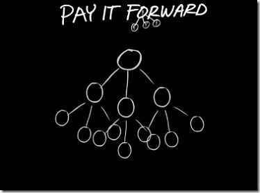 Pay it Forward - The idea of giving & creating happiness is our theme for 2013-2014.