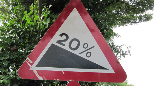 20% sign