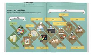 Sekret Firmy Magazine (Russia)