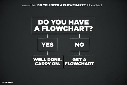 Do you have a Flowchart?