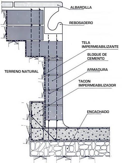 Decorar cuartos con manualidades bricodepot construccion - Piscinas bricodepot ...