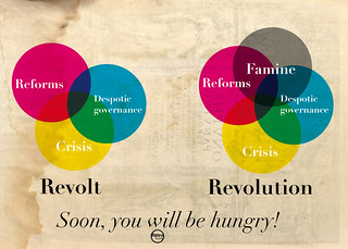 the recipe of revolution (repost for riots and economic crisis in SPAIN)