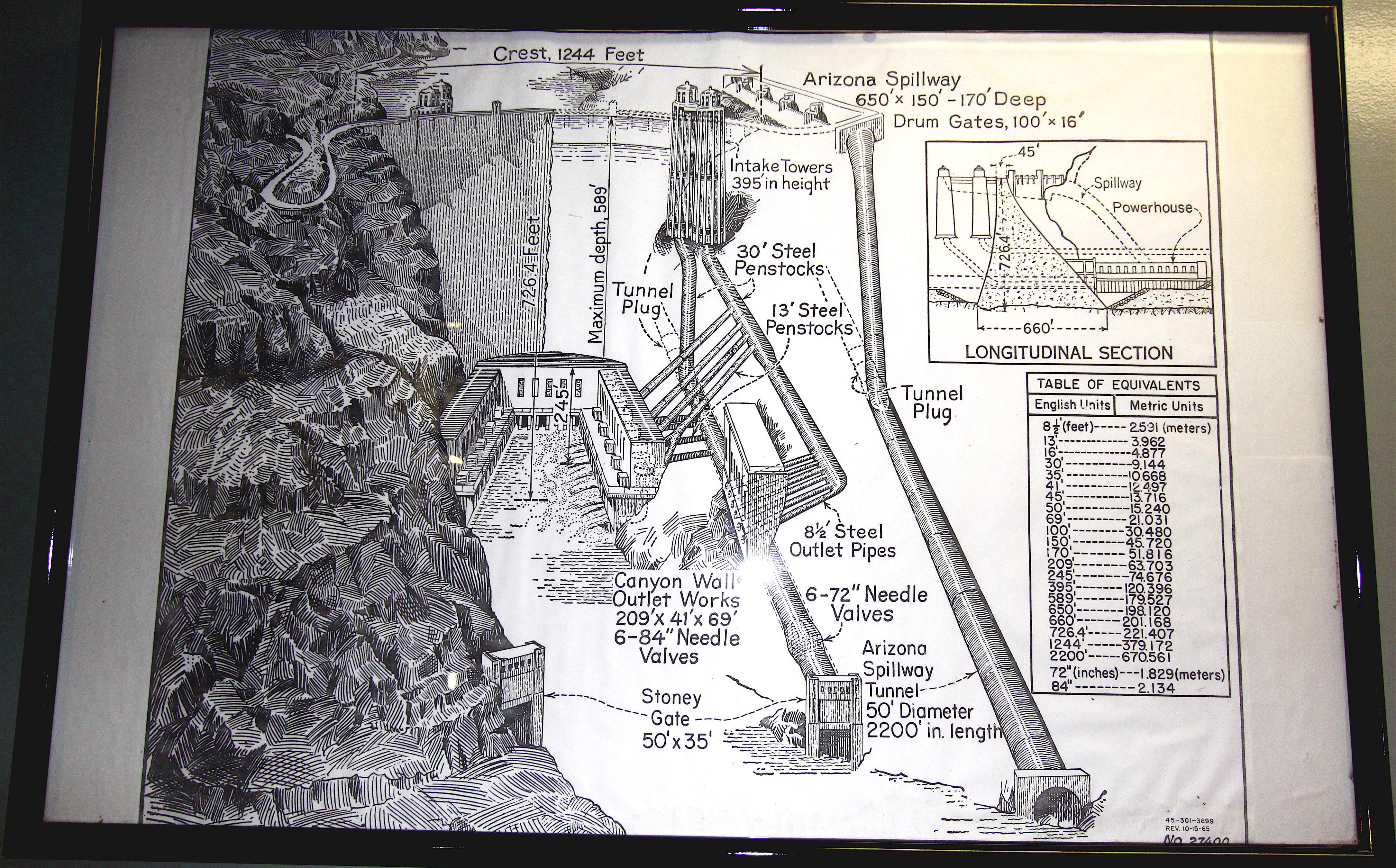 Schematic diagram of Hoover Dam, power plant and penstocks ... Hoover Dam Diagram