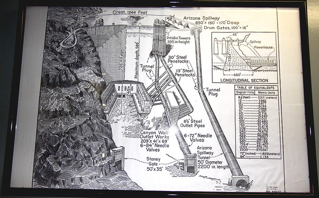 Schematic    diagram    of Hoover Dam  power    plant    and penstocks   Flickr  Photo Sharing