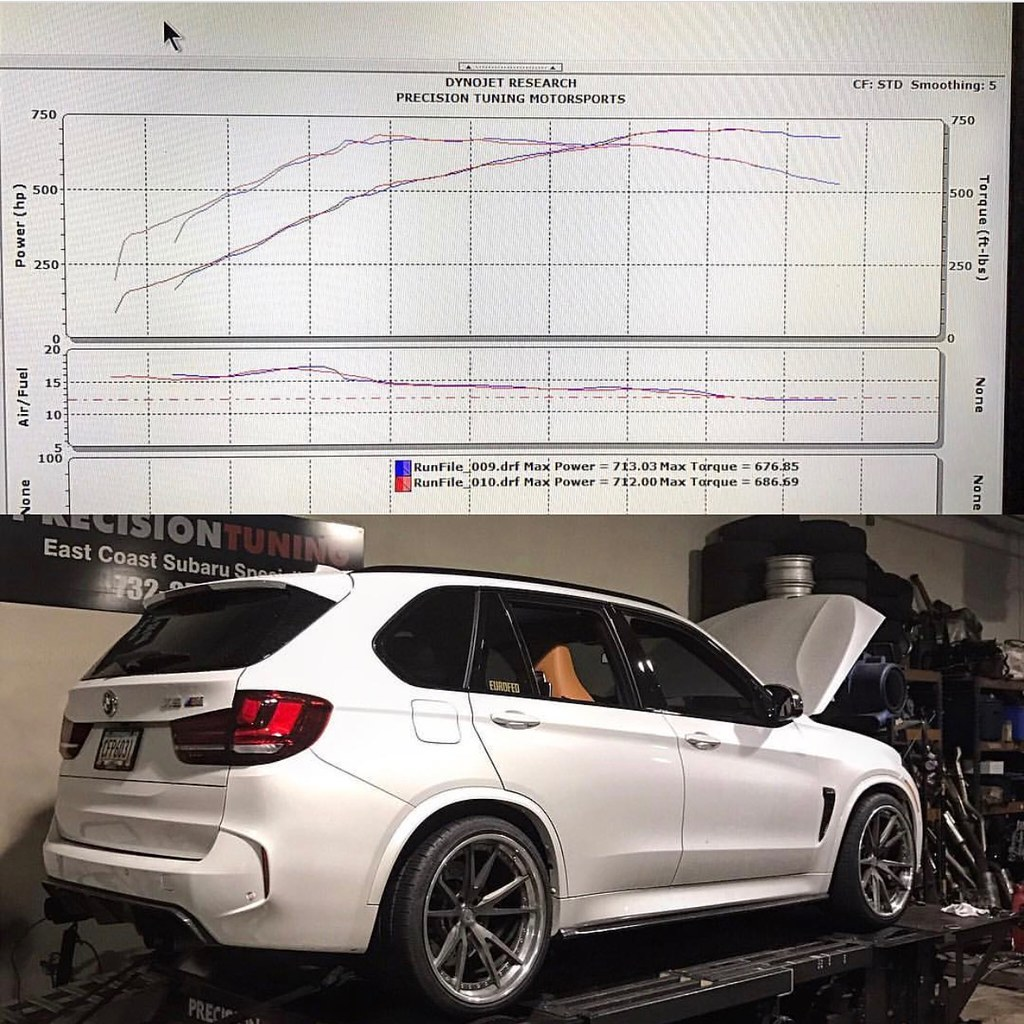F-Series S63/S63tu PURE Stage 2 Turbo Upgrade - Results