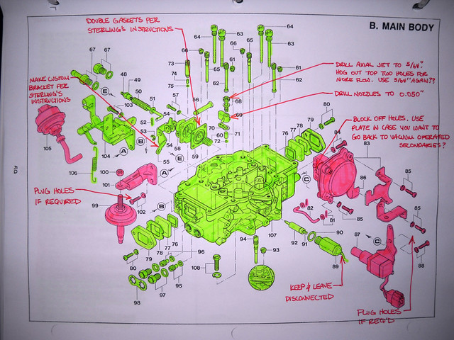 Nikki Carburetor Breakdown http://www.flickr.com/photos/glazedham42/4772448679/