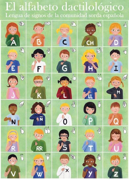 Sin los 5 sentidos Alfabeto Dactilológico