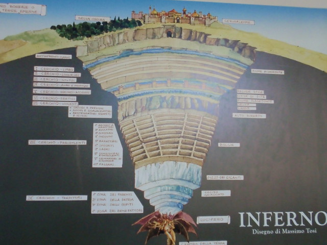 an analysis of symbolism of hell in inferno by dante Analysis of major characters dante in dante's larger moral messages and structures dante's hell local uses of symbolism in inferno involve the.