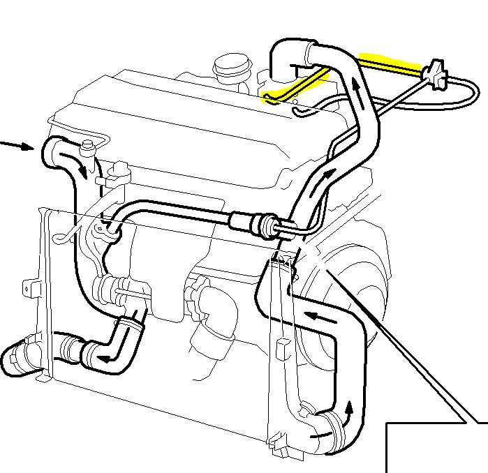 2002 Saab 9 5 2 3 Engine Diagram Full Hd Version Engine Diagram Lola Diagram Editions Delpierre Fr