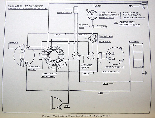 wiring diagram miller system flickr photo