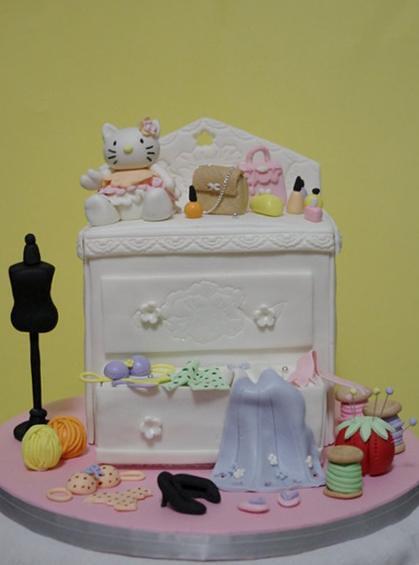 hello kitty wardrobe. Black Bedroom Furniture Sets. Home Design Ideas