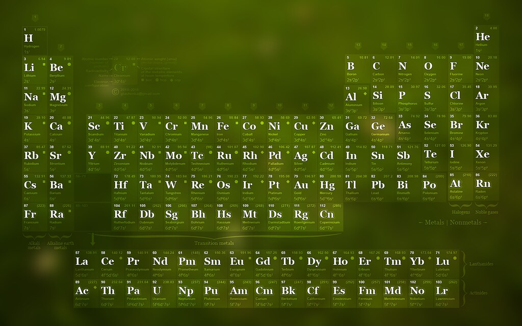 1440x900 periodic table wallpaper - photo #2