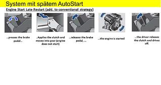 Opel: Start/Stop (Später AutoStart)