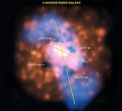 Black Hole Gets Jerked Around -- Twice (NASA, Chandra, 07/21/10)