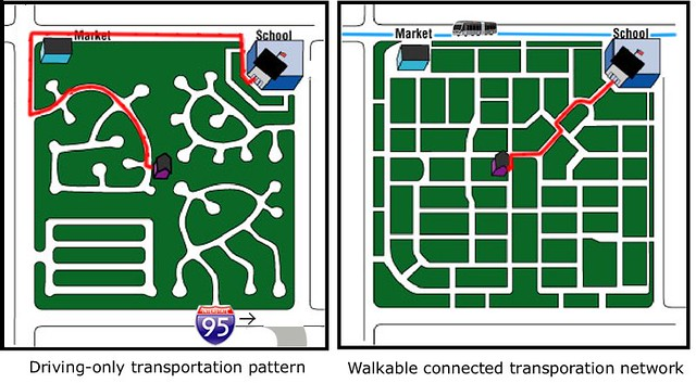 how street connectivity makes a difference (image by Michael Ronkin, courtesy of Design New Haven)