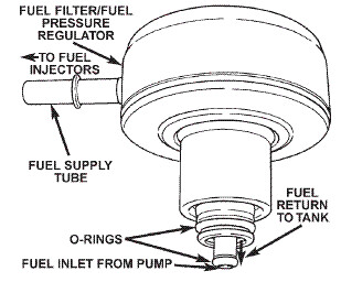jeep commander fuel filter location