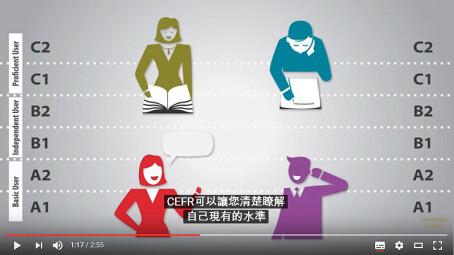 多益聽力考試滿分非難事!分享CEFR國際語言標準從B2晉級C1心得_v3813
