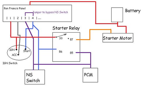 Ron francis ignition switch wiring diagram