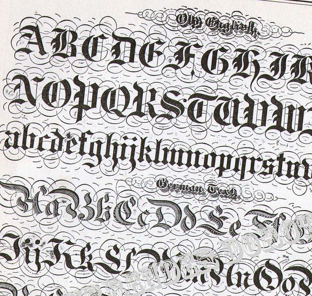 Lettering Alphabet Victorian Calligraphy Lessons 1886