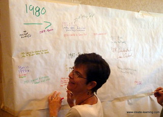 Team Building & Leadership w LawNY…Rochester, NY. Canandaigua, NY (38)
