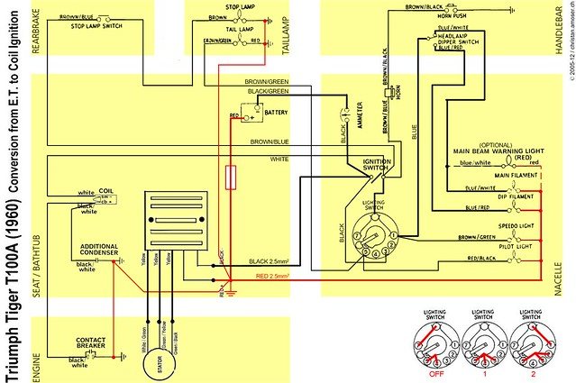 triumph tiger wiring diagram triumph get free image about wiring diagram