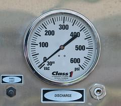 odometer(0.0), wheel(0.0), tool(0.0), speedometer(0.0), tachometer(0.0), gauge(1.0), measuring instrument(1.0),